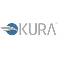 Kura Airline Resourcing